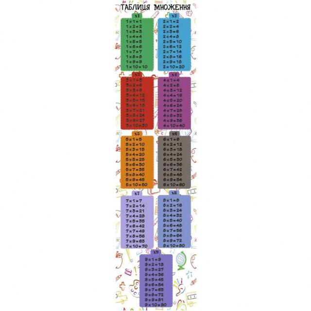 Закладка для книг Таблиця множення